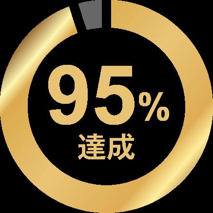 95%達成